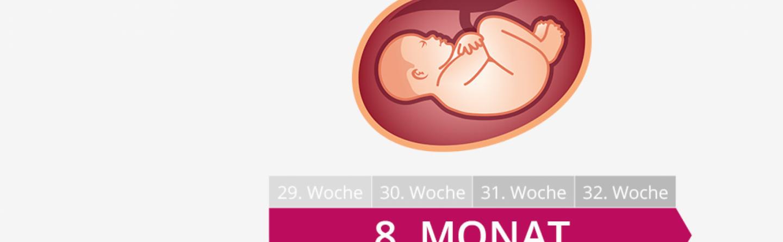 Wie man im letzten Monat der Schwangerschaft Gewicht verliert